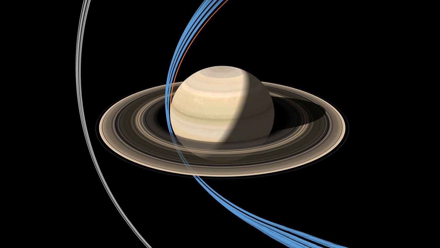 Graphic of Cassini's final two orbital phases.