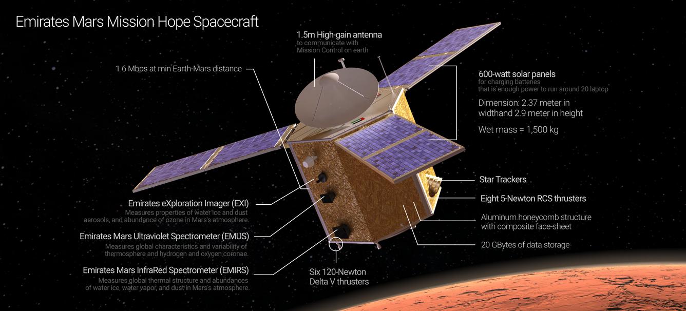 spacecraft sent to mars - photo #21