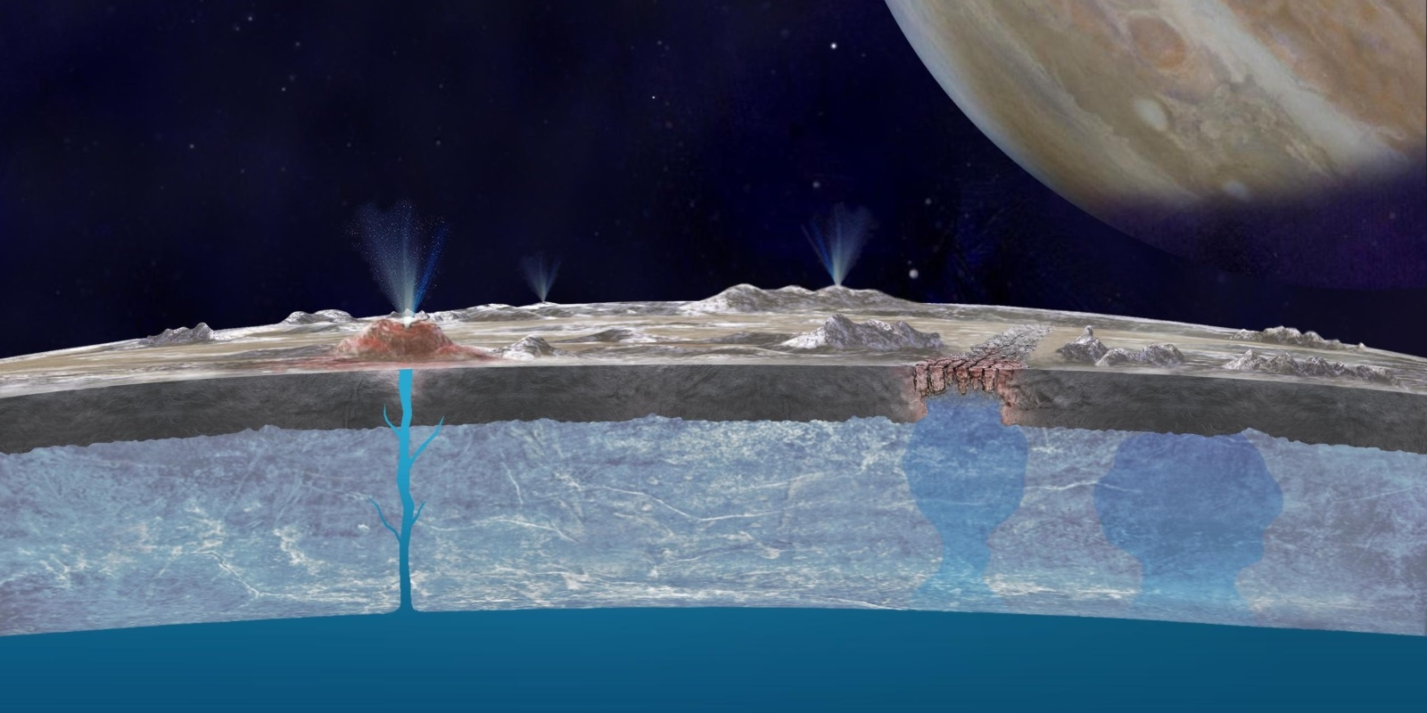 A cut-out illustration of an underground ocean on Jupiter's moon Europa and feathers erupting from its surface. Image Credit: NASA / JPL-Caltech