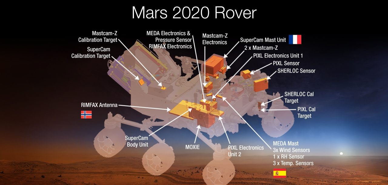 nasa mars exploration rover mission - photo #39