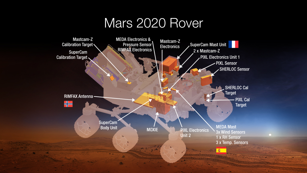 The selected payload for the Mars 2020 rover. Image Credit: NASA