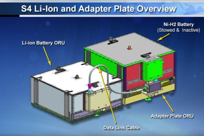 S4 Li-Ion battery and adapter plate