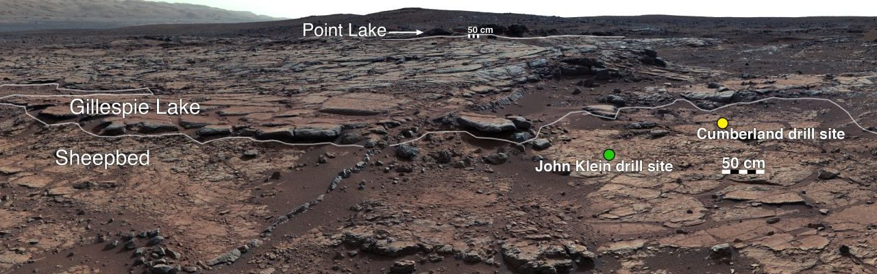 "This mosaic of images from Curiosity's Mast Camera (Mastcam) shows geological members of the Yellowknife Bay formation, and the sites where Curiosity drilled into the lowest-lying member, called Sheepbed, at targets ""John Klein"" and ""Cumberland."" The scene has the Sheepbed mudstone in the foreground and rises up through Gillespie Lake member to the Point Lake outcrop. Image Credit: NASA/JPL-Caltech/MSSS"