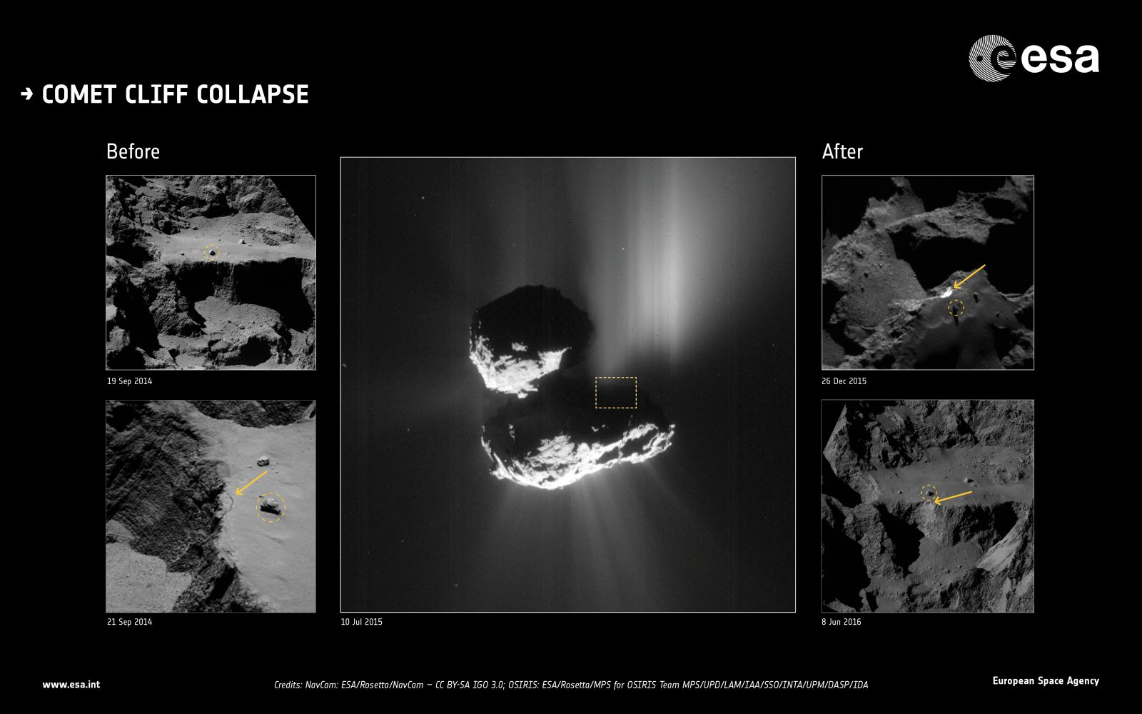 Comet 67P cliff collapse: before and after