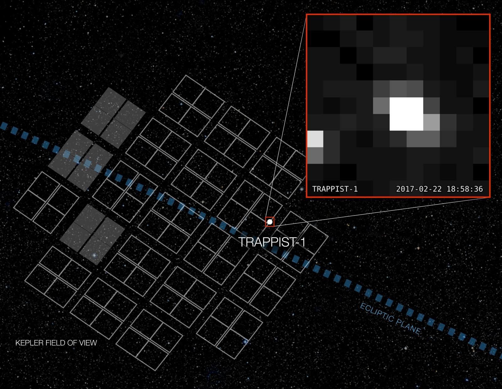 NASA: Kepler Space Telescope 'Stable' After Emergency - Your News Wire