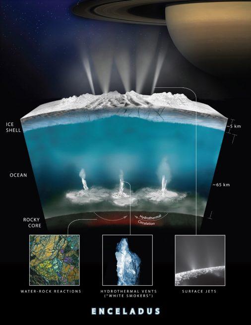 Enceladus hydrogen graphic