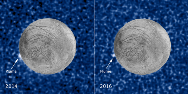 These composite images show a suspected plume of material erupting two years apart from the same location on Jupiter's icy moon Europa. The images bolster evidence that the plumes are a real phenomenon, flaring up intermittently in the same region on the satellite. Image Credit: NASA, ESA, and W. Sparks (STScI).