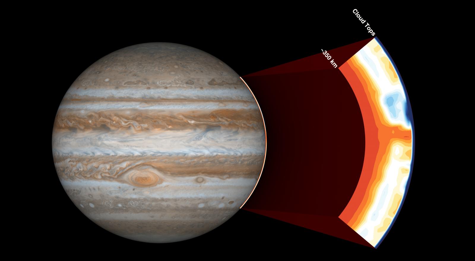 Jupiter atmosphere cutaway