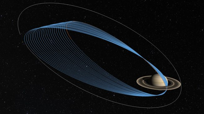 Cassini Grand Finale orbits