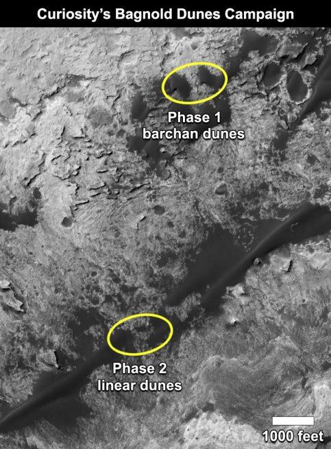 Curiosity's Bagnold Dunes Campaign