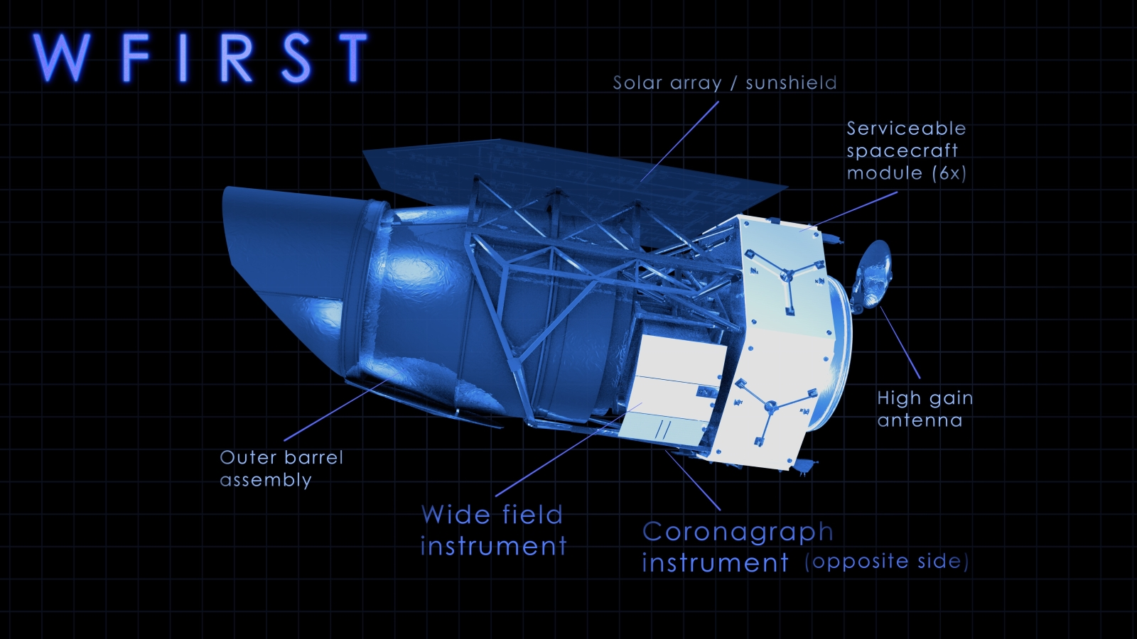 The WFIRST spacecraft. Image Credit: NASA / Goddard Space Flight Center.