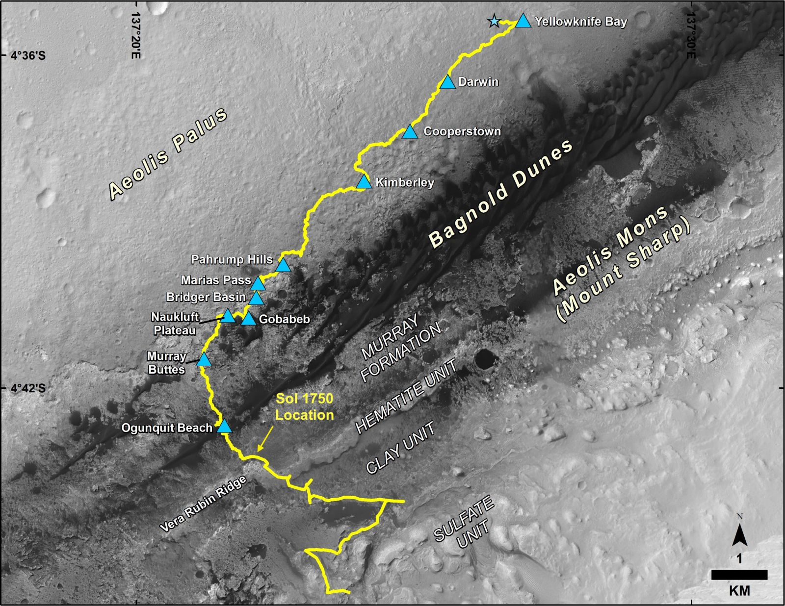 Curiosity's path on Mars