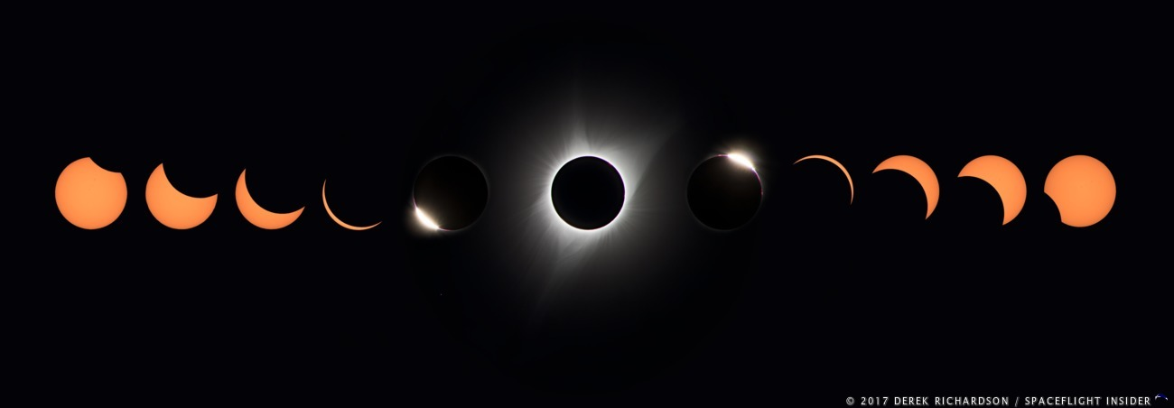 Total solar eclipse sequence on August 21, 2017.