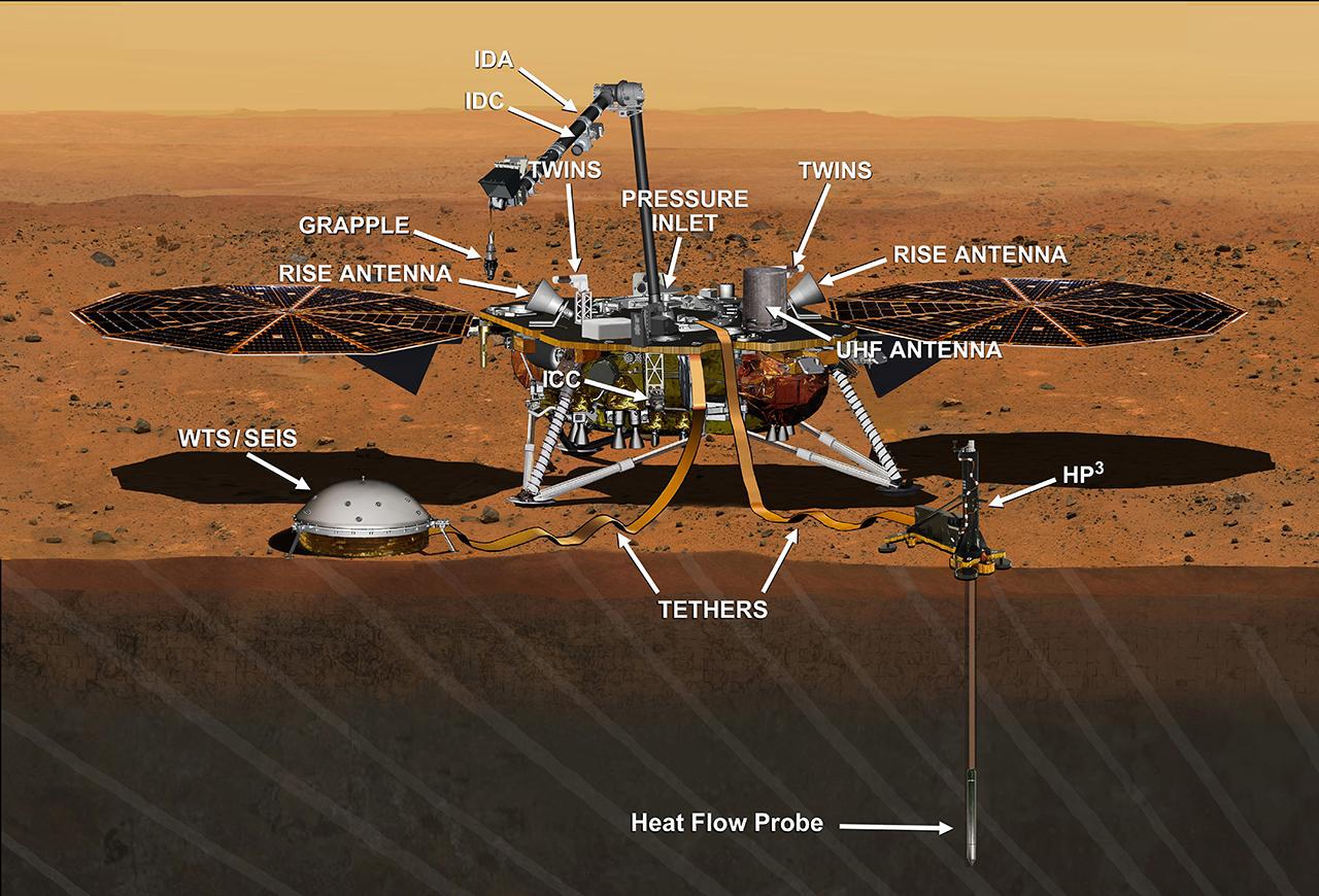 An illustration of NASA's InSight Mars lander fully deployed for studying the deep interior of Mars. Image Credit: NASA/JPL-Caltech