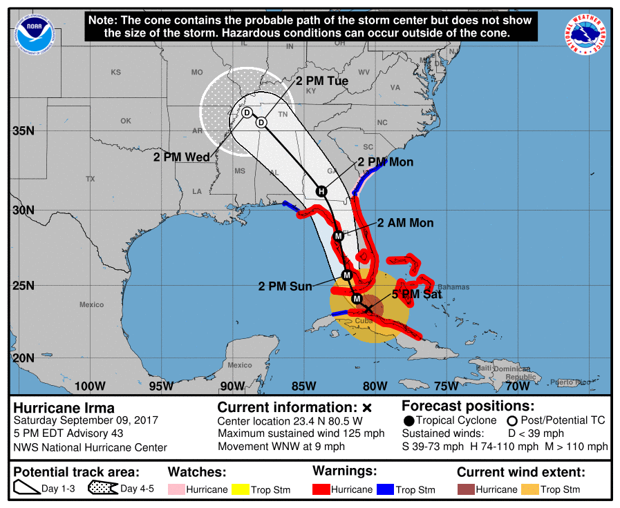 The forecast track for Hurricane Irma as of 5 p.m. EDT Sept. 9. As of writing, Irma was a Category 3 with maximum sustained winds of 125 mph. Image Credit: National Hurricane Center