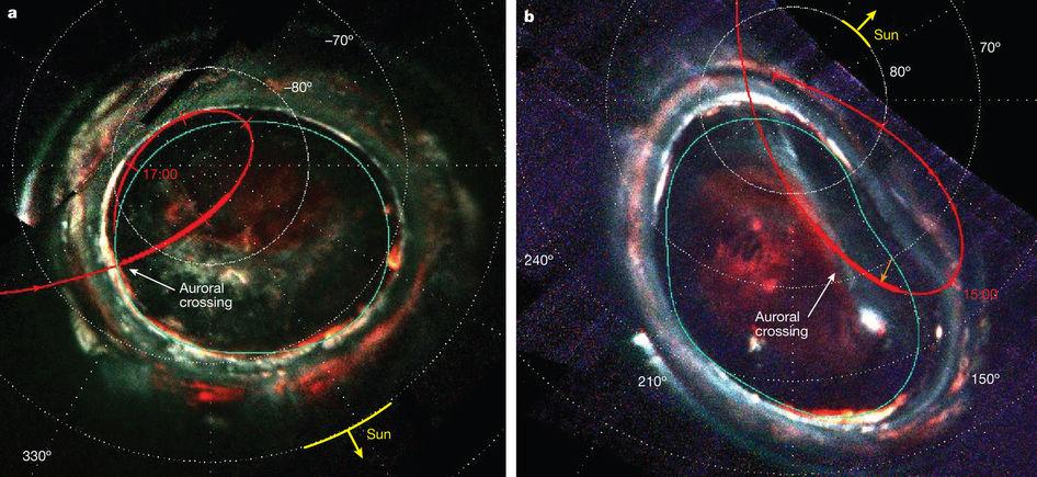 Ultraviolet auroral images of Jupiter from the Juno Ultraviolet Spectrograph (UVS) instrument