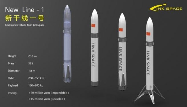 Design and parameters of the New Line 1 rocket.