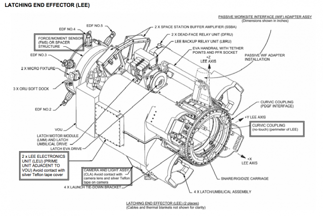 A diagram of a Latching End Effector for the robotic Canadarm2. Image Credit: NASA