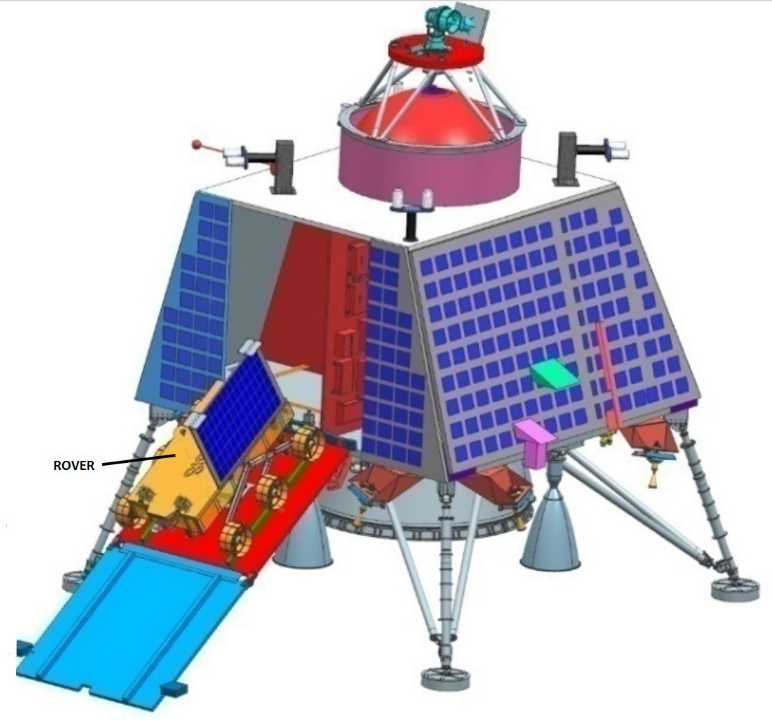 http://www.spaceflightinsider.com/wp-content/uploads/2017/11/Chandrayaan-2_Lander-Rover.png