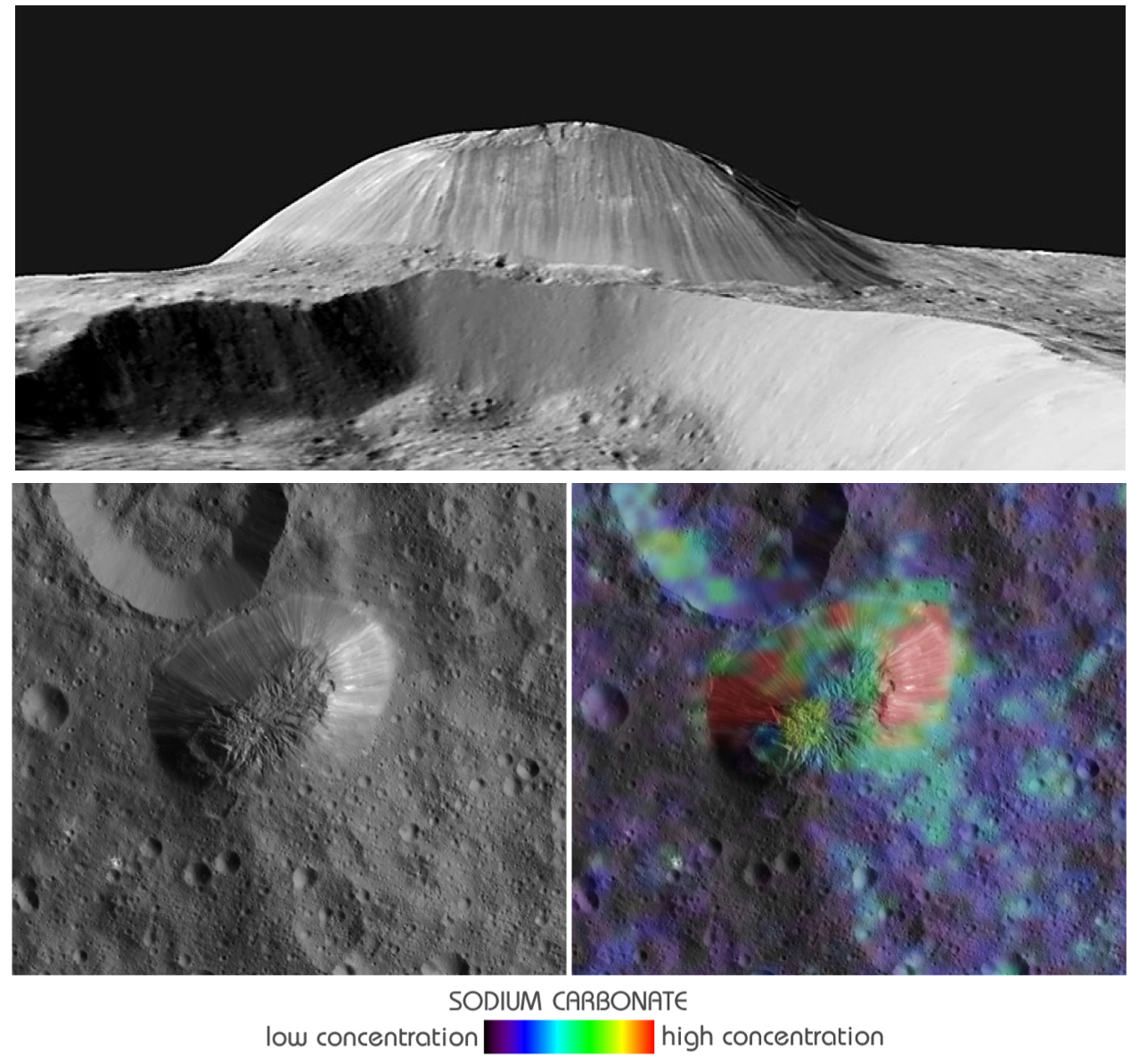 This view from NASA's Dawn mission shows Ceres's tallest mountain, Ahuna Mons, 2.5 miles or 4 kilometers high and 11 miles or 17 kilometers wide. This is one of the few sites on Ceres at which a significant amount of sodium carbonate has been found, shown in green and red colors in the lower right image. Caption and Image Credit: NASA / JPL-Caltech