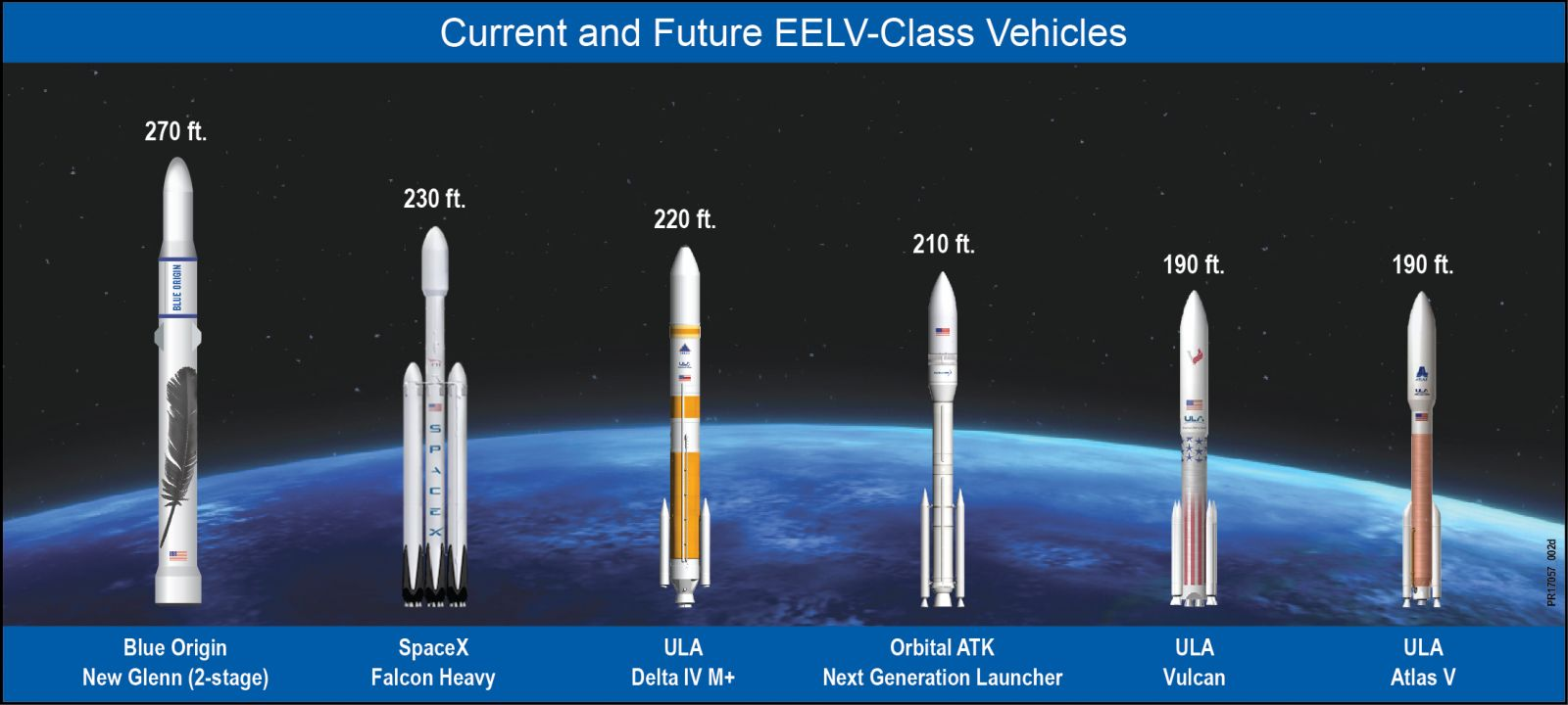 Infographic providing comparisons between the NGL and other launch vehicles. Image Credit: Orbital ATK