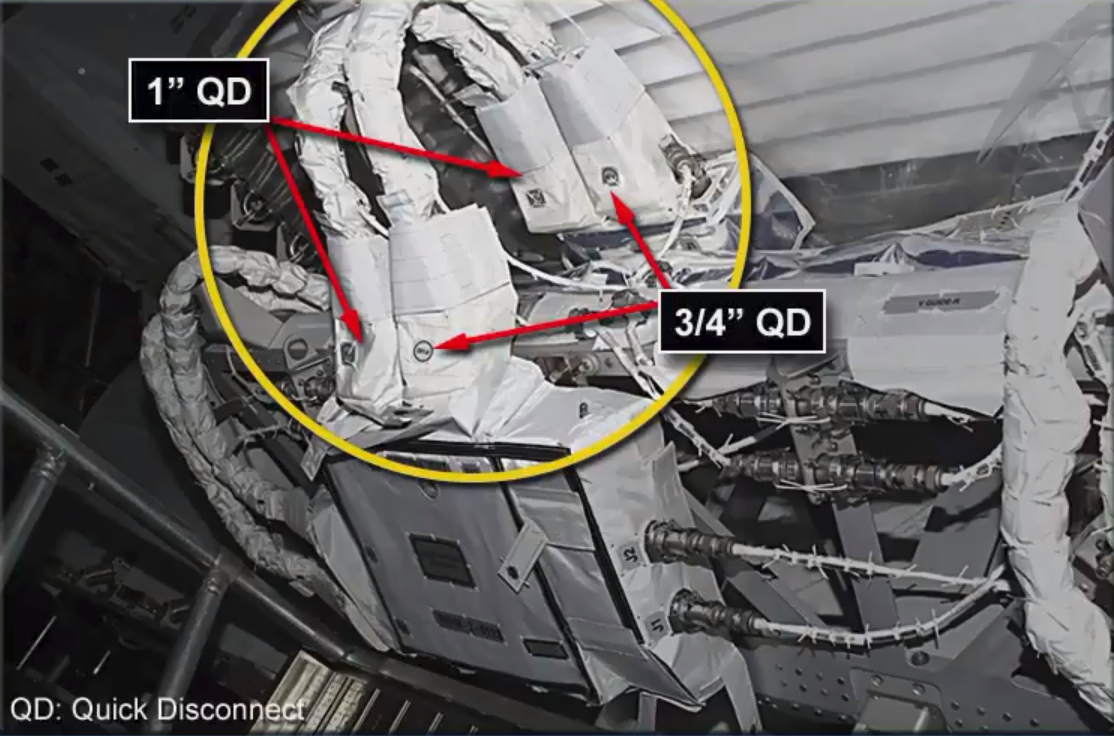 The hoses on the Radiator Beam Valve Module. Photo Credit: NASA TV