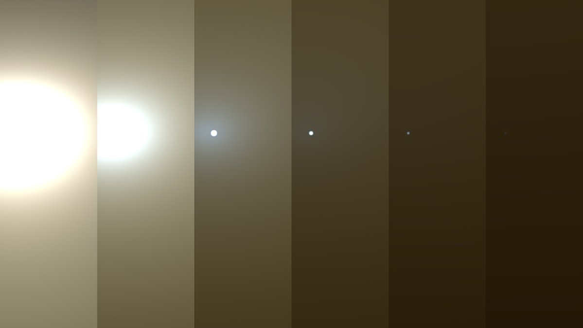 This series of simulated images shows the darkening of the sky and dimming Sun due to the dust storm at the Opportunity rover's location on Mars. The right side is the rover's current view. Image Credit: NASA / JPL-Caltech / TAMU