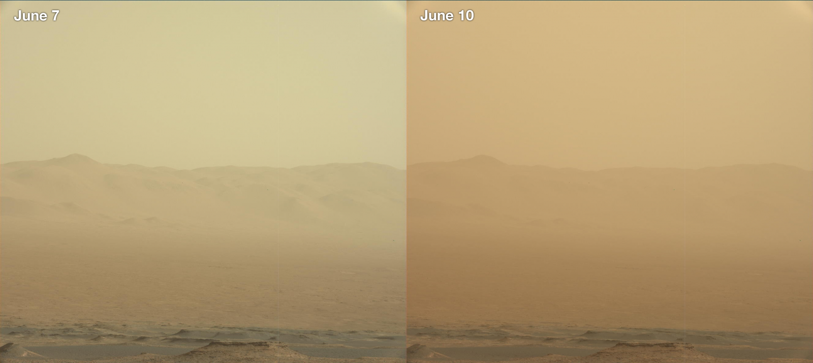 These two views from NASA's Curiosity rover, acquired specifically to measure the amount of dust inside Gale Crater, show that dust has increased over three days from a major Martian dust storm. The left-hand image shows a view of the east-northeast rim of Gale Crater on June 7, 2018 (Sol 2074); the right-hand image shows a view of the same feature on June 10, 2018 (Sol 2077). The images were taken by the rover's Mastcam. Caption and Image Credit: NASA/JPL-Caltech/MSSS