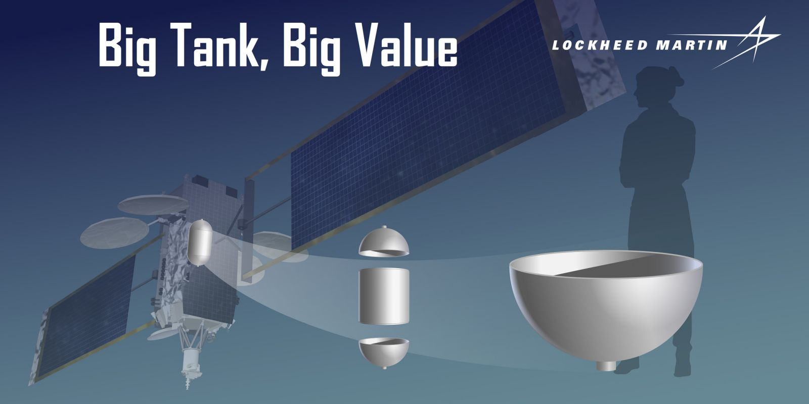 Lockheed Martin has produced domes for satellite fuel tanks via 3 D printing. Image Credit: Lockheed Martin