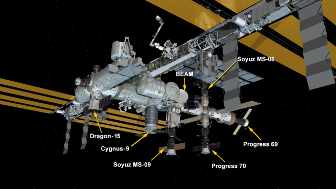 The docking configuration for the International Space Station as of July 9, 2018. Image Credit: NASA