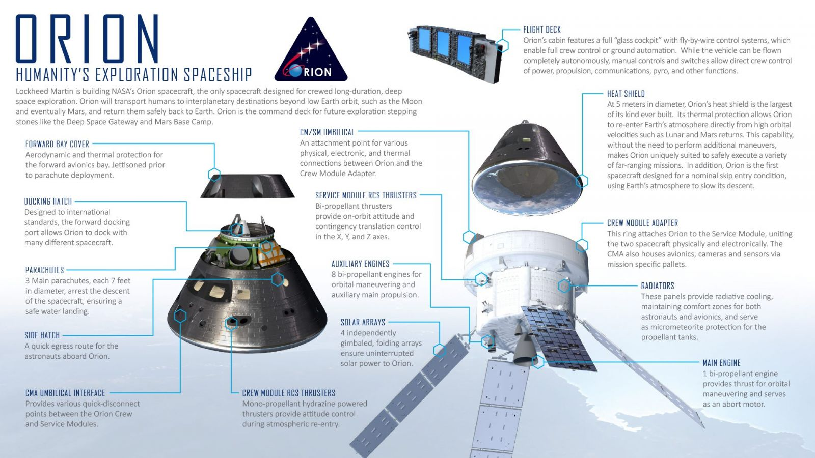Infographic detailing the Orion spacecraft's components. Image Credit: Lockheed Martin