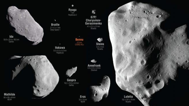 A graphic reviewing the various sizes of some of the small bodies that exist in our solar system. Image Credit: NASA