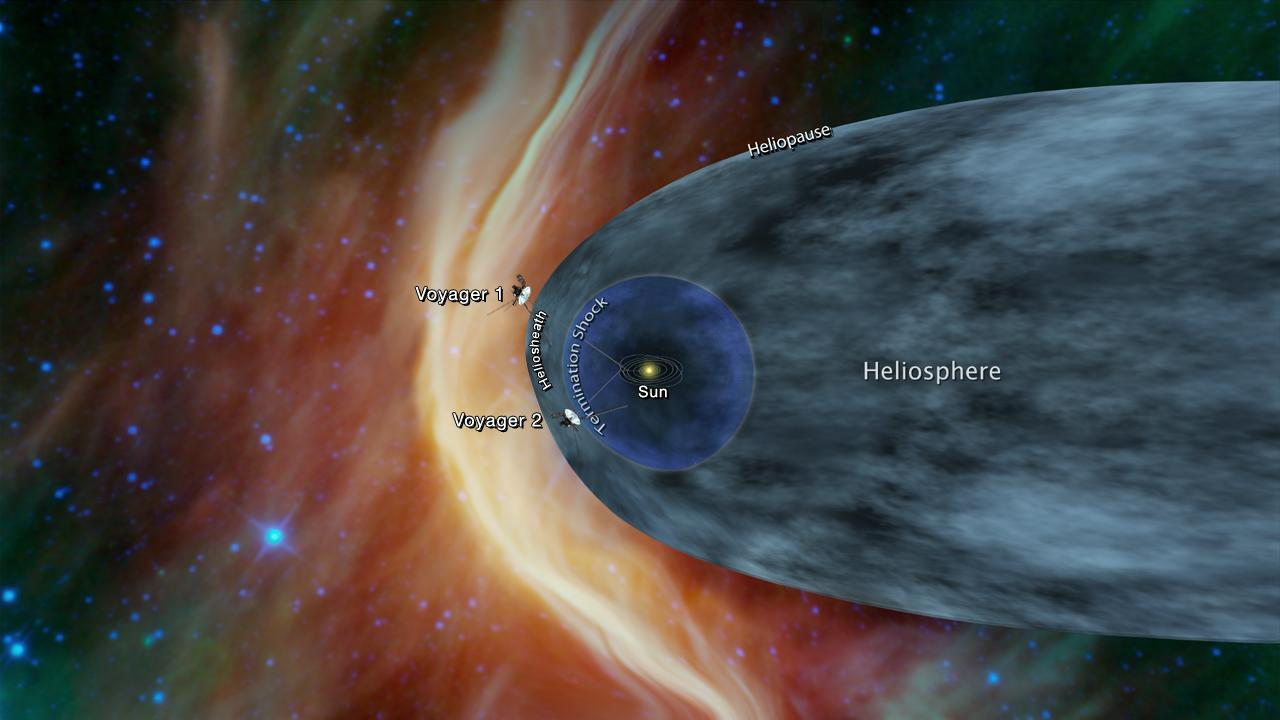 Cosmic ray detection could mean Voyager 2 is close to interstellar space
