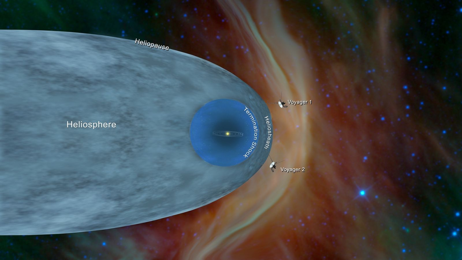 Infographic of NASA's Voyager 2 spacecraft entering interstellar space image credit NASA JPL