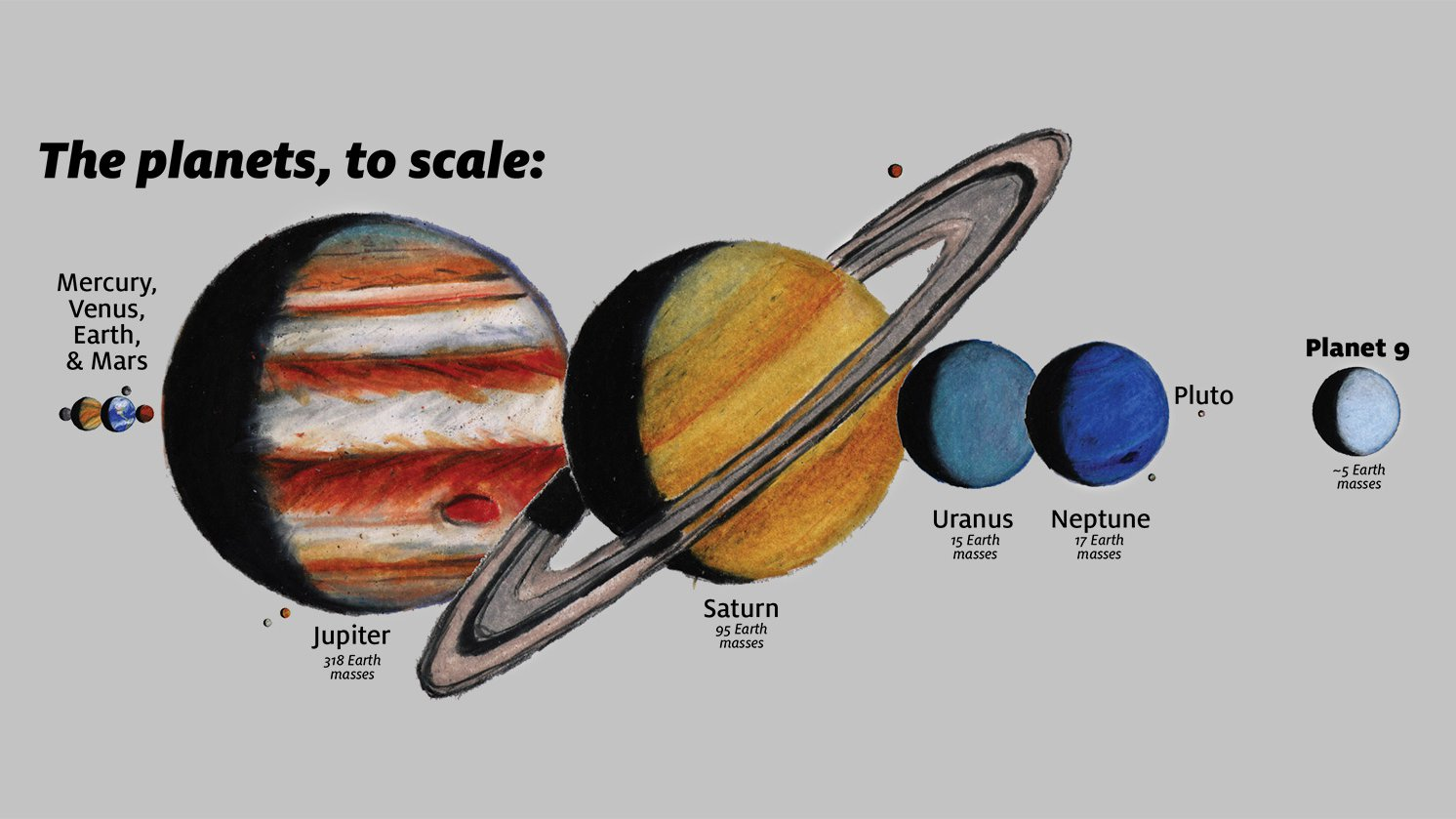 An illustration of the sizes of the known solar system planets compared to the hypothisized body well beyond Neptune and Pluto. Image Credit: James Tuttle Keane/Caltech