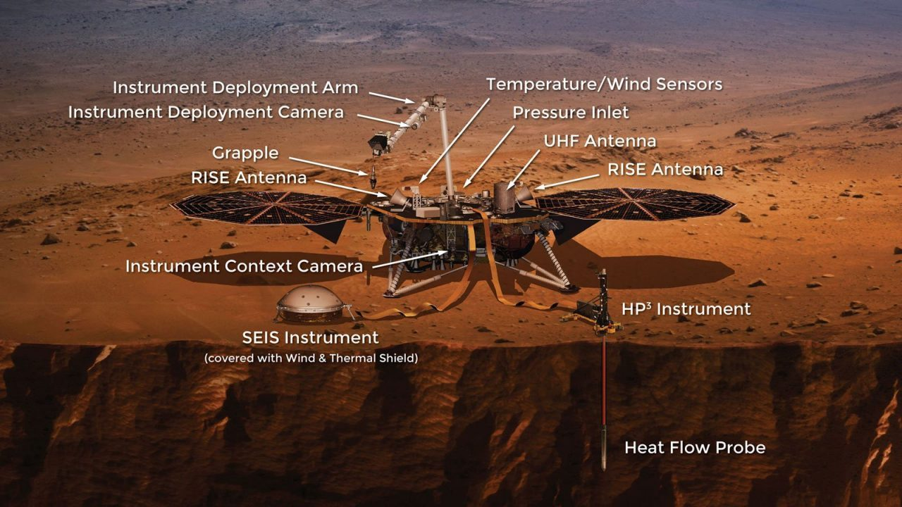 An artist's Concept of InSight Lander on Mars. The mission is the first dedicated to investigating the deep interior of Mars. The findings could advance our understanding of how all rocky planets, including Earth, formed and evolved. Image Credit: NASA/JPL-Caltech