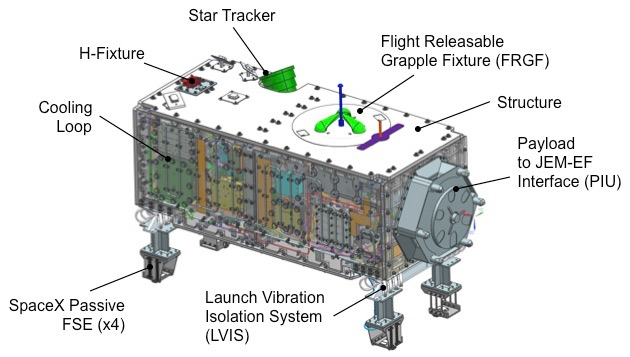 A diagram of the OCO-3 payload, which is being delivered to the ISS by the CRS-17 Dragon mission.. Image Credit: NASA
