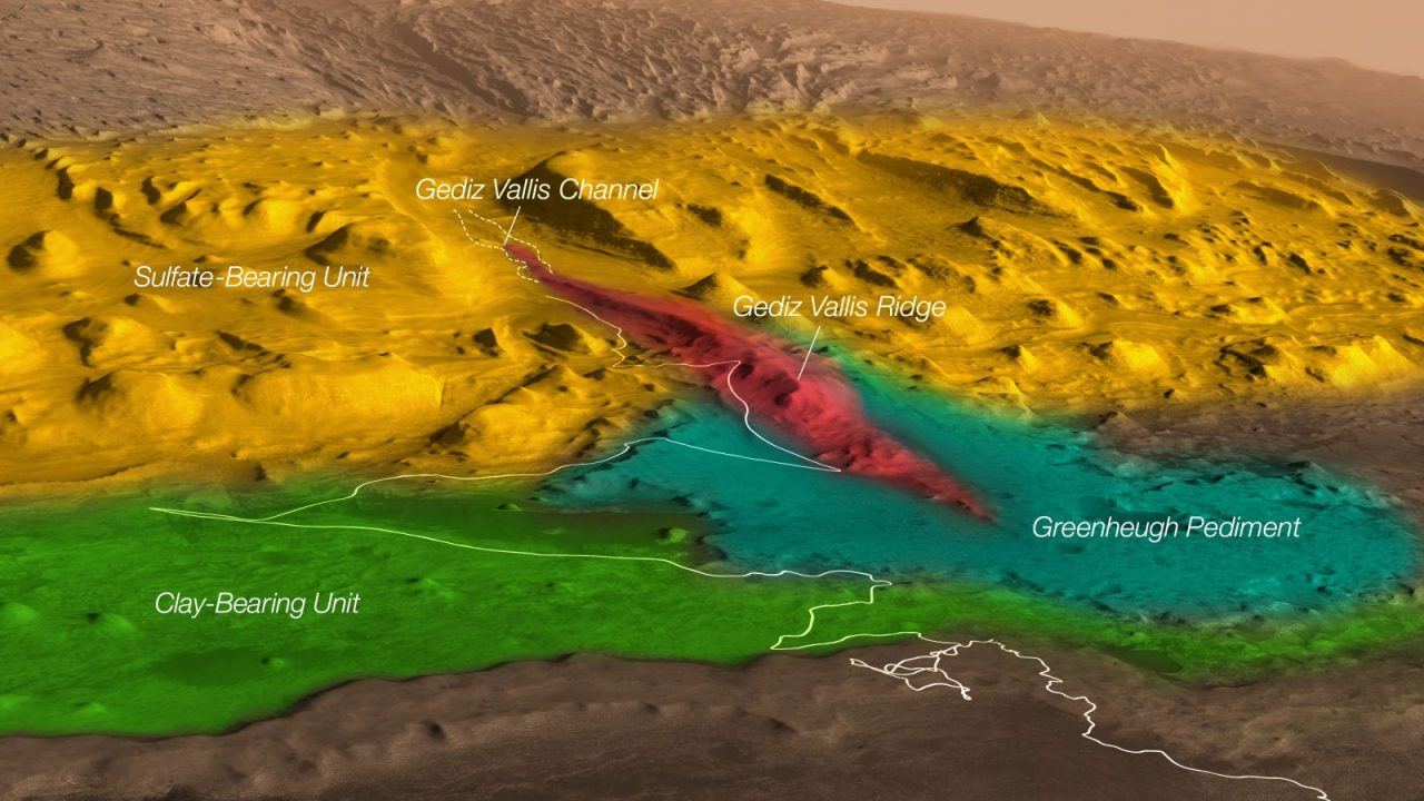This annotated map shows a proposed route for NASA's Curiosity rover, which is climbing lower Mount Sharp on Mars. The map labels different regions that scientists working with the rover would like to explore in coming years. Image Credit: NASA/JPL-Caltech/ESA/Univ. of Arizona/JHUAPL/MSSS/USGS Astrogeology Science Center