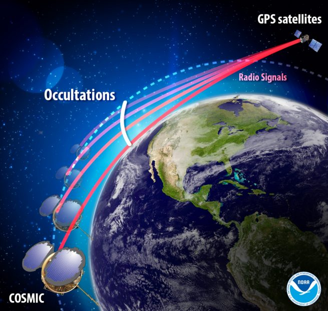 Artist's Rendering demonstration Radio Occultation Technique. Image Credit: The NOAA National Environmental Satellite, Data, and Information Service