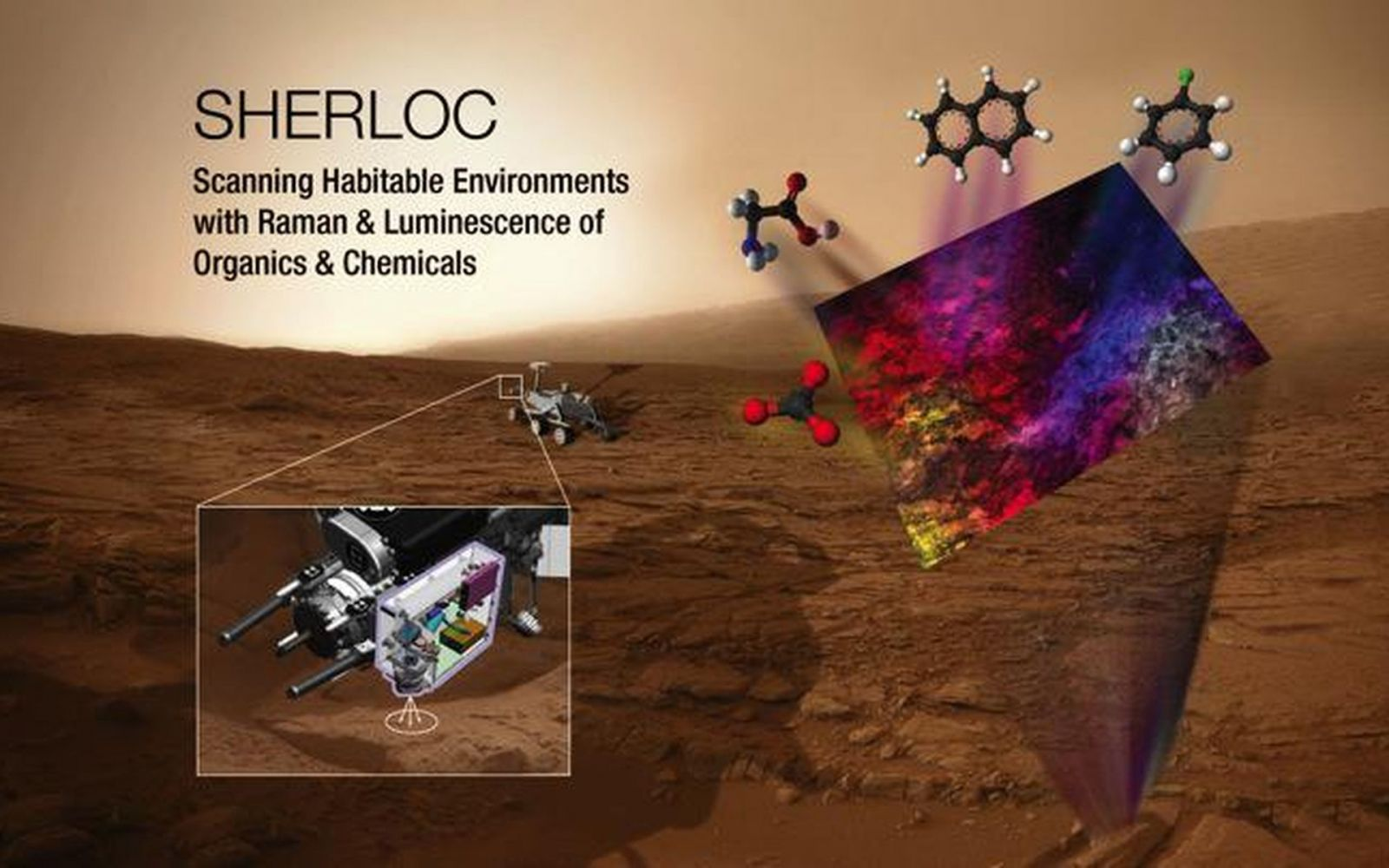 Infographic showing the location of the Scanning Habitable Environments with Raman & Luminescence for Organics and Chemicals (SHERLOC) instrument's location on the Mars 2020 rover. Image Credit: NASA/JPL-Caltech