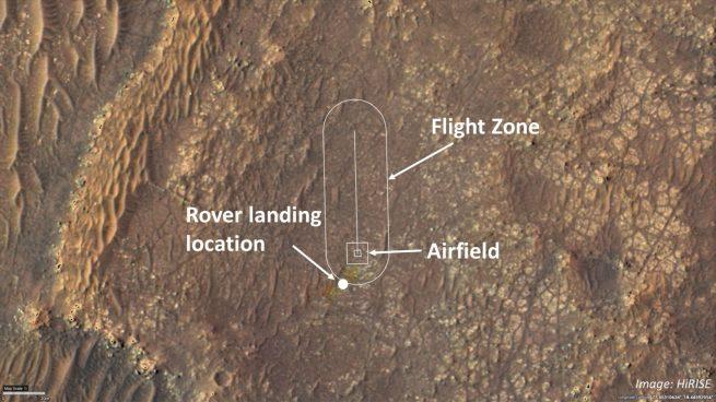 "A diagram of Ingenuity's ""airfield."" Credit: NASA"