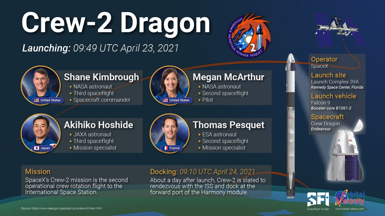 An infographic showing some of the basic Crew-2 details. Credit: Derek Richardson/Spaceflight Insider/Orbital Velocity
