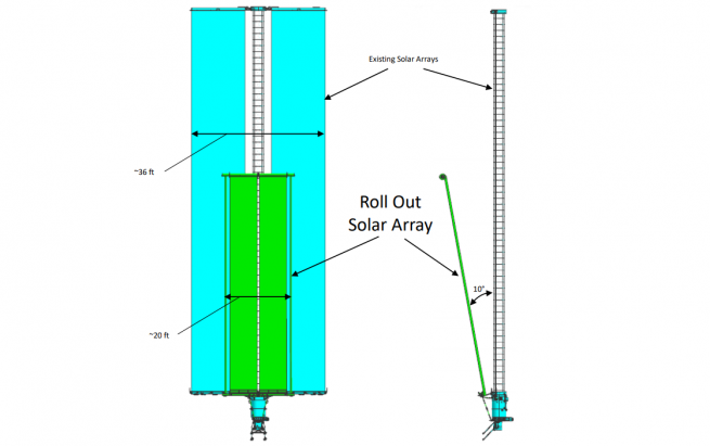 A diagram of how each iROSA will be positioned over the original solar array wings. Credit: NASA