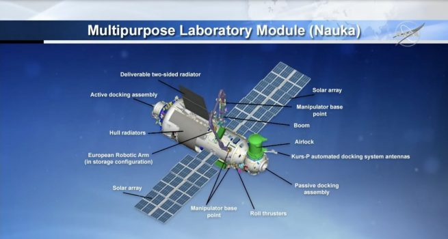 An overview of the Nauka module. Credit: NASA