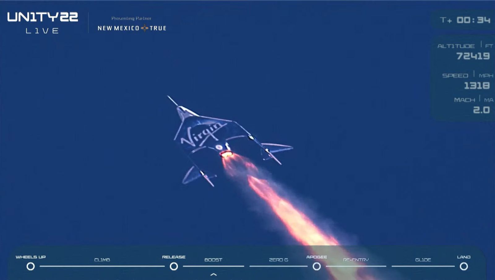 VSS Unity fires its hybrid rocket motor to place it on a suborbital trajectory into space. Aboard were two pilots and four mission specialists, including Virgin Galactic's founder, Richard Branson. Credit: Virgin Galactic